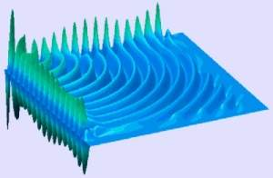 A teoria quântica 010130111124-funcao-onda-eletron