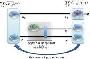 Física Quântica e Matrix podem recriar-se mutuamente