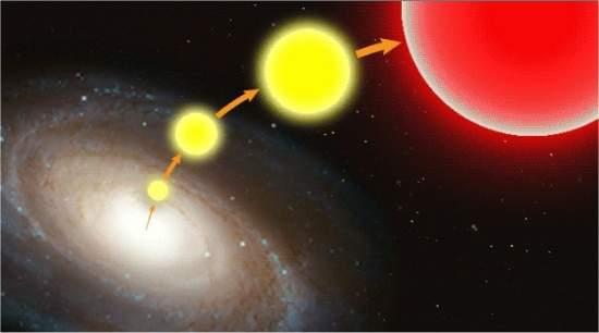 Estrelas em hipervelocidade são expulsas da galáxia por buraco negro