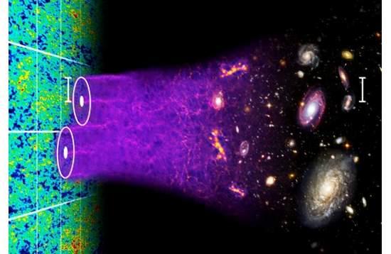 Maior imagem já feita do Universo agora é 3D