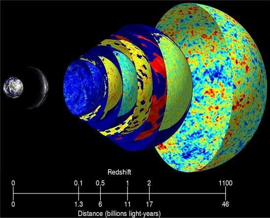 Energia escura é real, dizem astrônomos