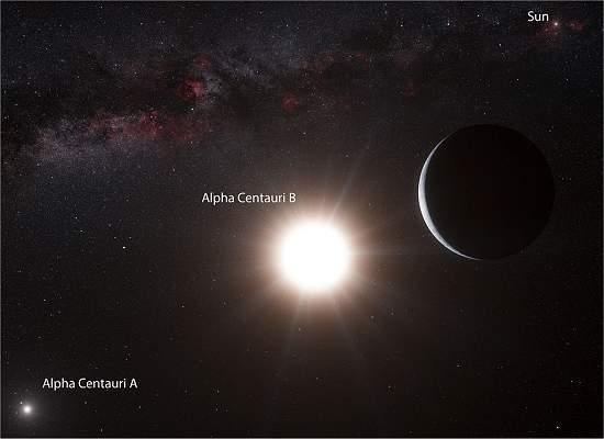 Encontrado planeta na estrela mais próxima do Sol