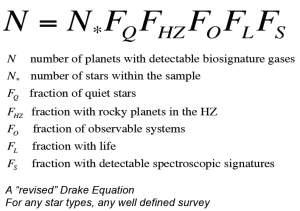 Equação de Drake atualizada: 10 planetas habitados nesta década