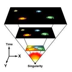 Espaço-tempo não é o mesmo para todos
