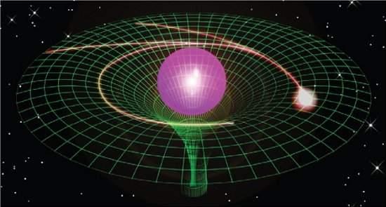 Buraco negro dentro de chip confirma teorias de Einstein 010130131004-espaco-tempo-curvo-chip