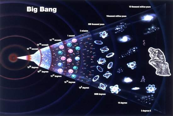 Nova teoria cosmológica descarta ocorrência do Big Bang