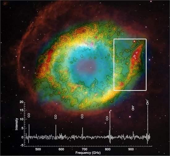 Moléculas precursoras da água encontradas em nebulosa planetária