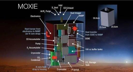 Robô da NASA vai produzir oxigênio em Marte
