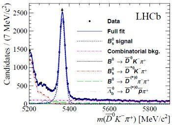 Descobertas duas novas partículas no LHC