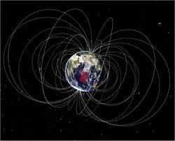 Campo magnético da Terra não tem linhas, tem tubos
