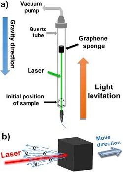 Espaçonave de grafeno pode ser impulsionada por luz 010130150612-espaconave-grafeno