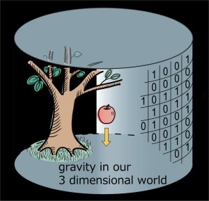 Espaço-tempo é gerado pelo entrelaçamento quântico? 010130150629-teoria-tudo
