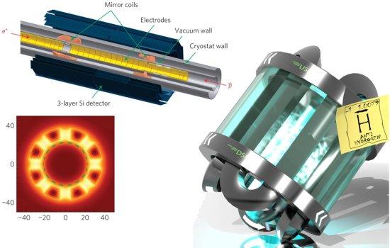 Especial Antimatéria: Tanques e armadilhas de antimatéria