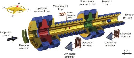 Matéria e antimatéria têm mesmo peso