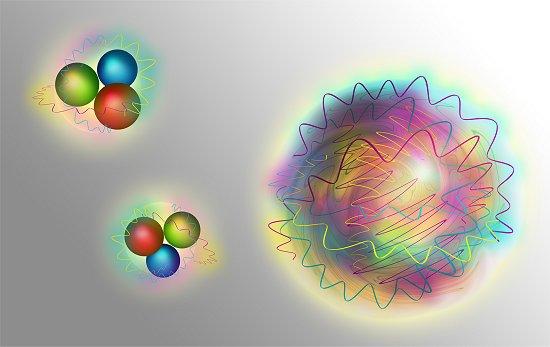 Gluônio: uma partícula de pura força
