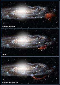 Hubble flagra nuvem descomunal vindo rumo à Via Láctea