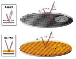 Espelho magnético vai detectar ondas gravitacionais no espaço