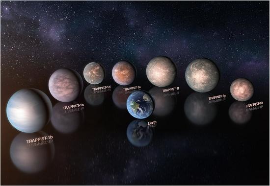 Estrela tem sete planetas rochosos com muita água