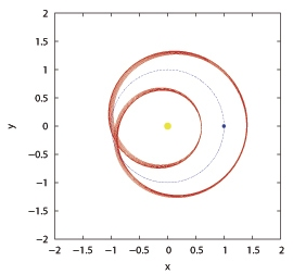 Asteroide interestelar habita Sistema Solar