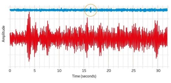 Onda Gravitacional é Impacto de Ariete 010130181106-ligo-bug