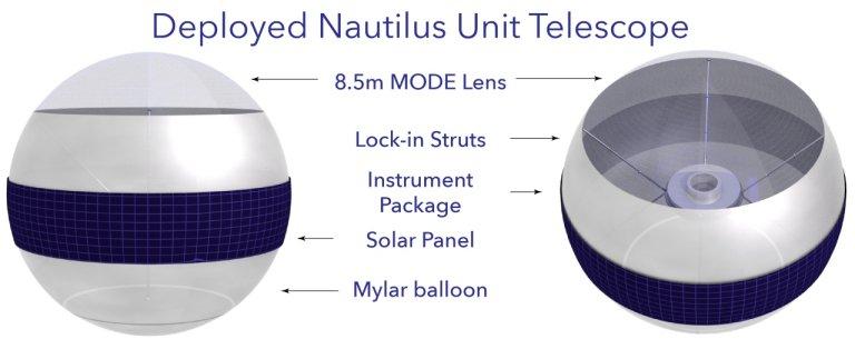 Frota de telescópios espaciais vai procurar vida em 1.000 exoplanetas
