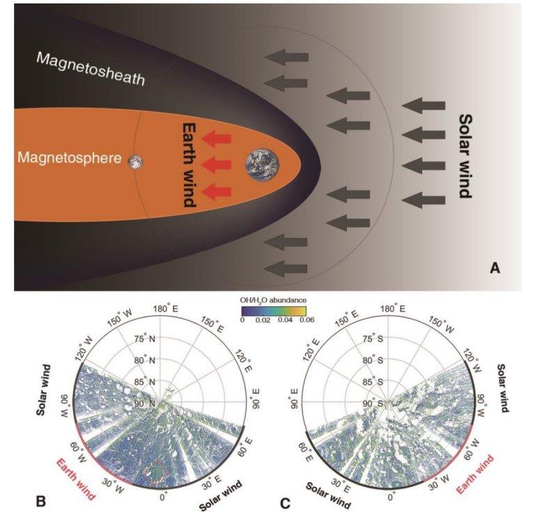 Magnetosfera da Terra pode ajudar a semear