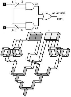 Visão humana pode ser utilizada como computador natural