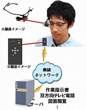 Óculos tradutor projeta legendas diretamente na retina