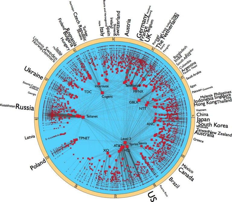 Mapas hiperbólicos mostram a internet como você nunca viu antes