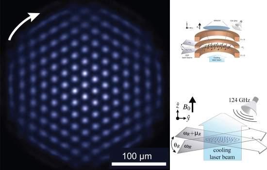 Simulador quântico permite pilotar átomos
