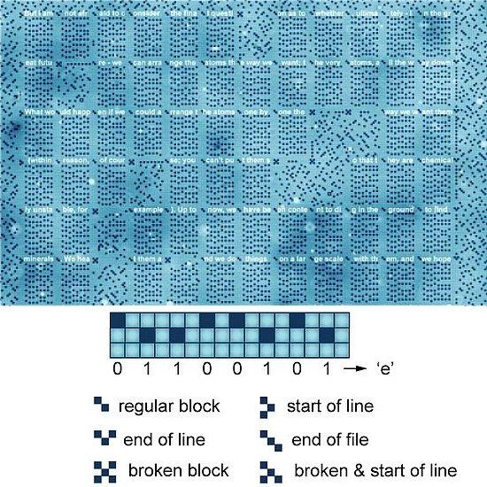 HD atômico realiza sonho da nanotecnologia