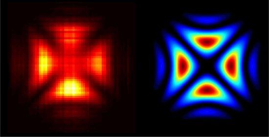 Nasce a Holografia Quântica