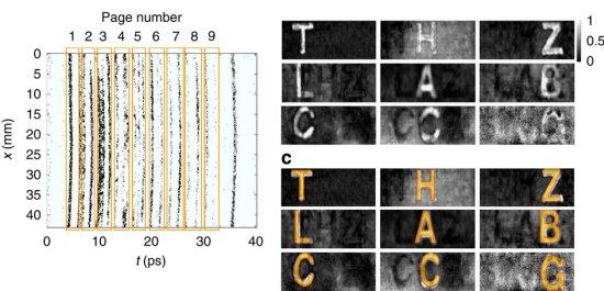Esqueça os óculos de raios X: Vêm aí os óculos de raios T