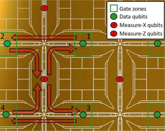 [Imagem: 010150170202-projeto-computador-quantico-erros.jpg]