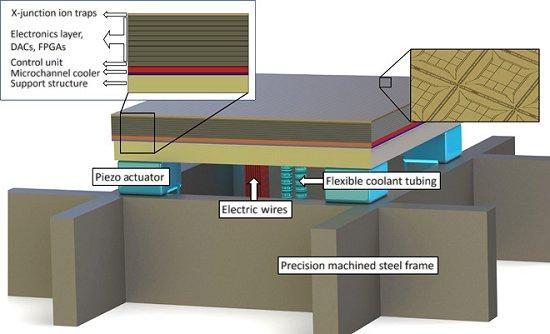 [Imagem: 010150170202-projeto-computador-quantico-modulo.jpg]