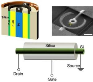 Fibra óptica semicondutora promete acelerar a internet