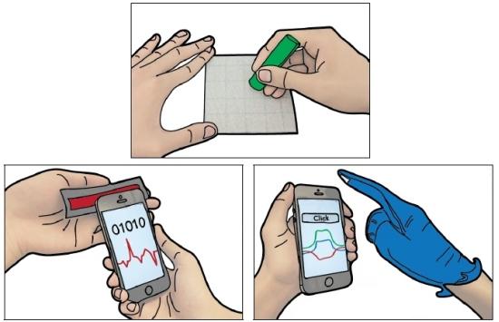 Senhas são armazenadas na roupa de forma invisível e sem eletrônicos