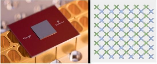 Google apresenta processador quântico d 72 qubits