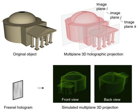 010150190408-holograma-qualquer-angulo-1