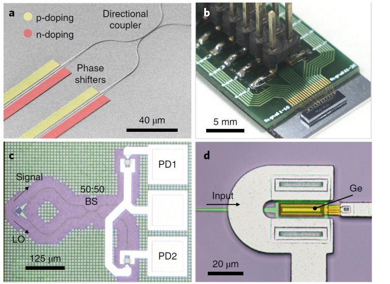 Chip quântico 1.000 vezes menor promete segurança em aparelhos portáteis