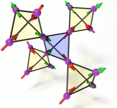 Inteligência artificial soluciona problema da Física - 6 anos mais rápido