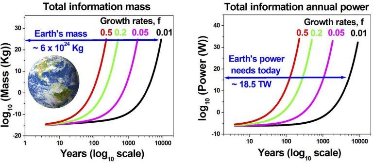 Matrix, Lei de Moore e Zenon 010150200831-terra-bits-atomos-2