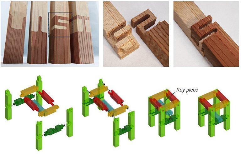 Encaixes de madeira japoneses feitos por programa de código livre