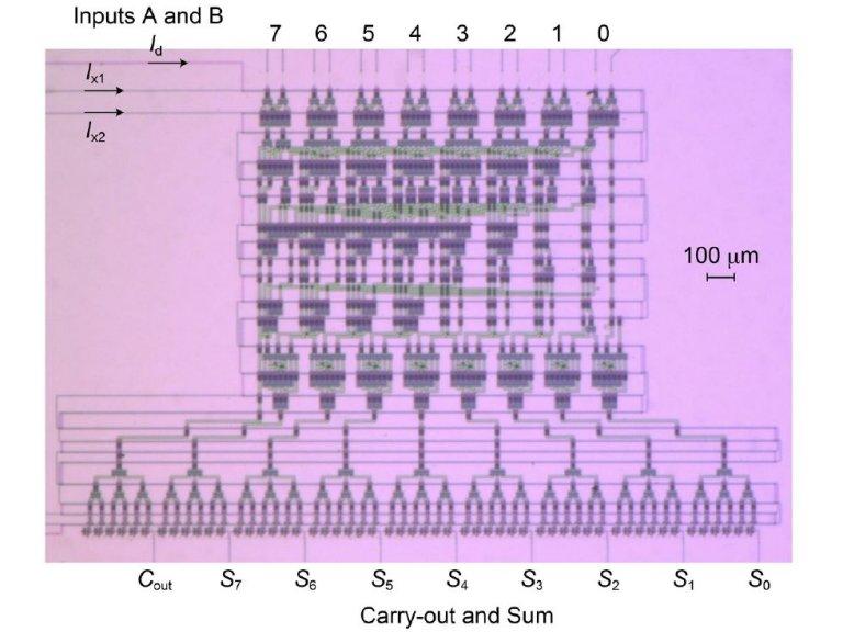 Primeiro processador supercondutor tem efici