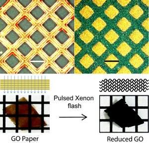Material isolante vira condutor com o flash de uma câmera