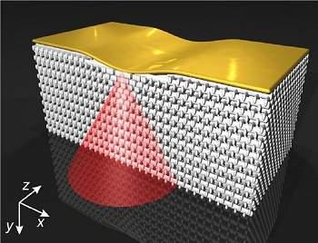 http://www.inovacaotecnologica.com.br/noticias/imagens/010160100319-invisibilidade-3d.jpg