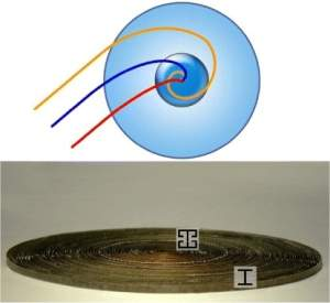 Cientistas criam buraco negro artificial