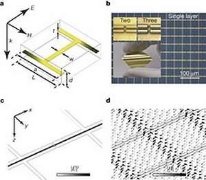 Metamaterial tritura recorde de índice refração