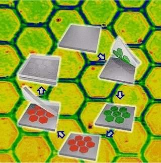 Nanocola era tudo o que faltava para viabilizar chips 3-D