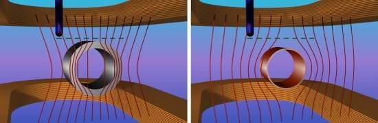Antimagneto: Invisibilidade magnética prática e simples